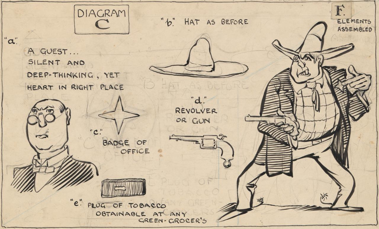 Diagram C: How to construct a sheriff